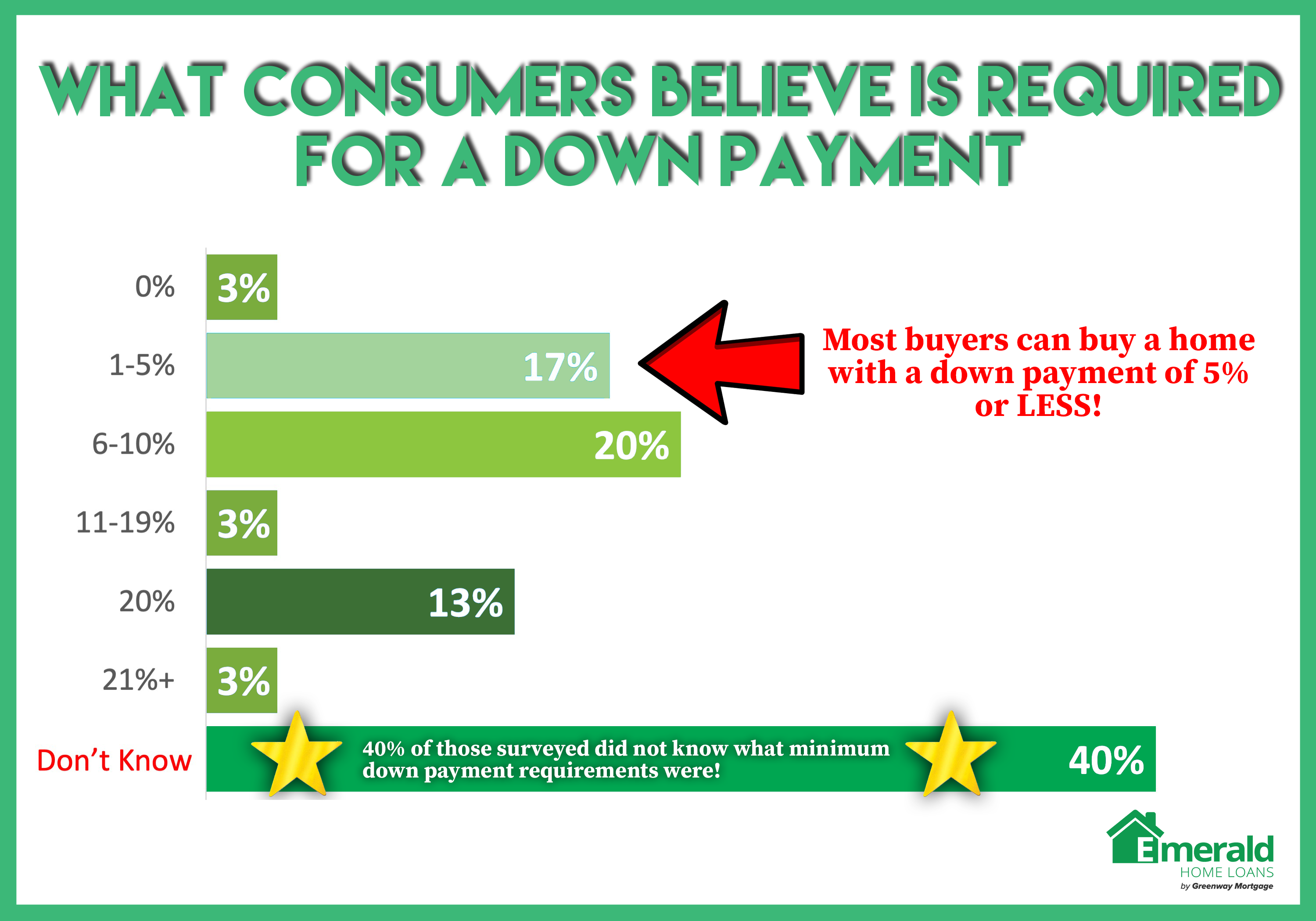 down payment image2 _ EHL