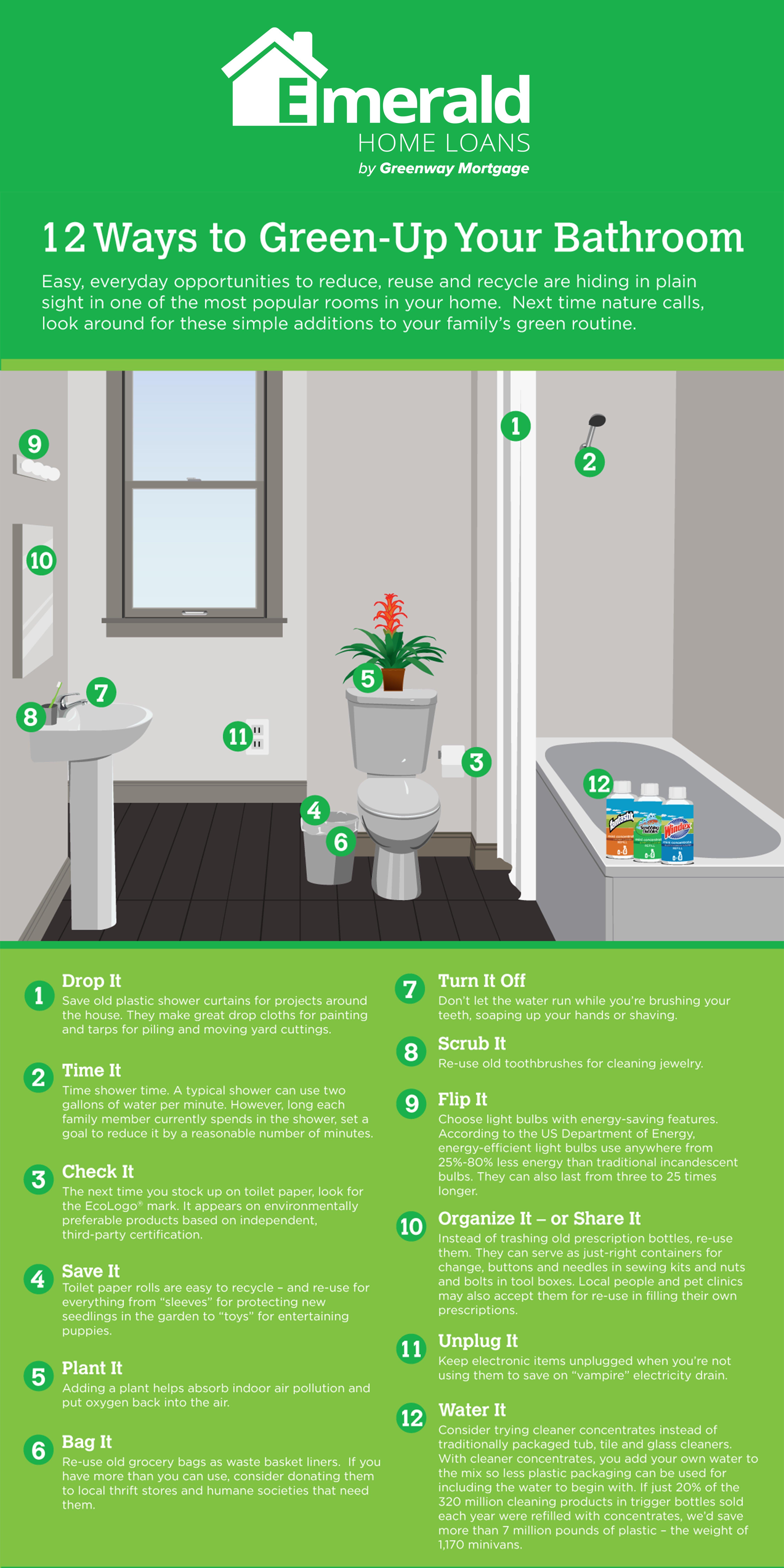 green bathroom - EHL