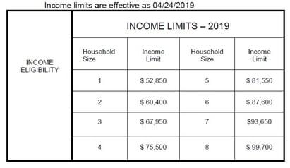 income limits 2019(3)-1