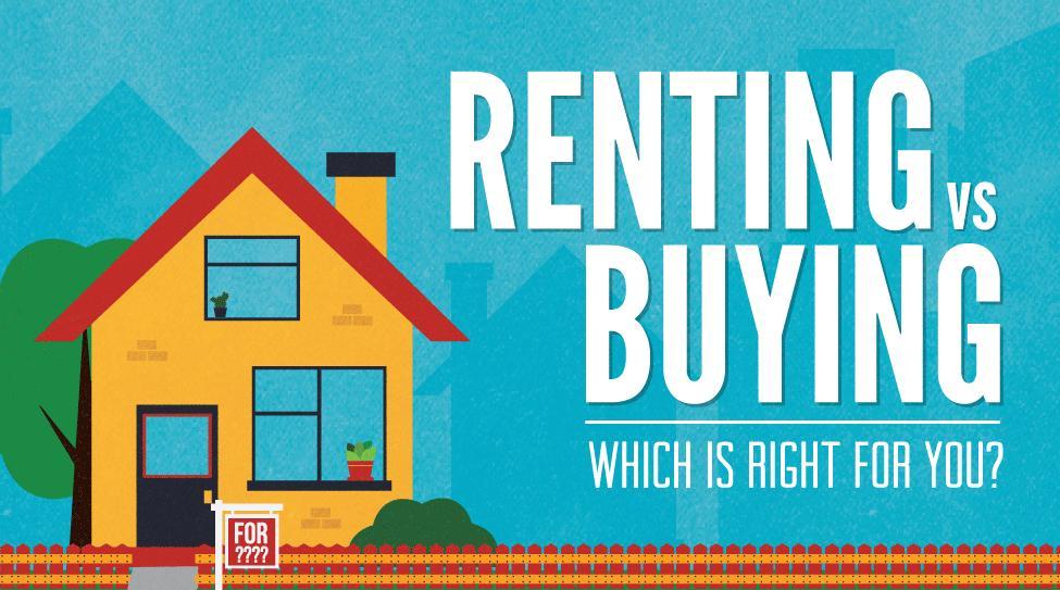 rent_vs_buy_image